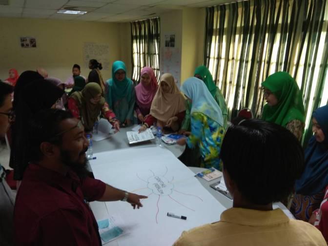 Workshop on effective implementation of SCL Techniques